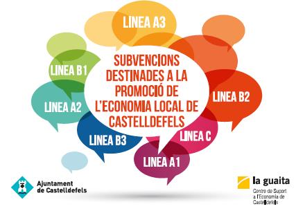 Subvencions a Castedelldefels destinades a fomentar la promoció de l'economia local